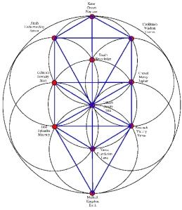 a_Tree-of-Life-Geometry-2-2